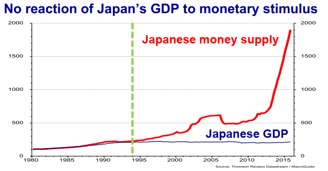 japan-gdp.png