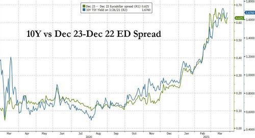 Morgan Stanley делает бычью ставку на ФРС против мнения рынка