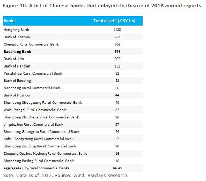 chinese-banks-troubled.jpg