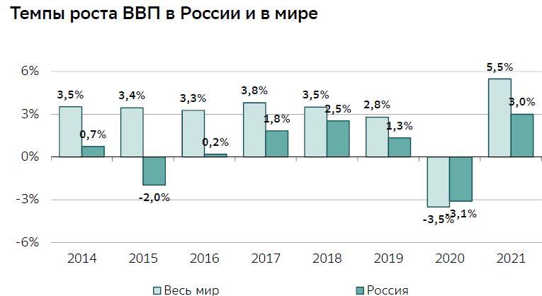 Почему экспортёрам не нужен сильный рубль