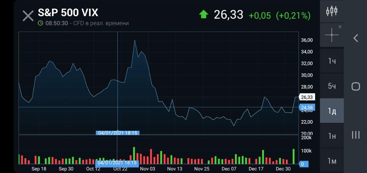 Высокая вероятность сильного падения рынков